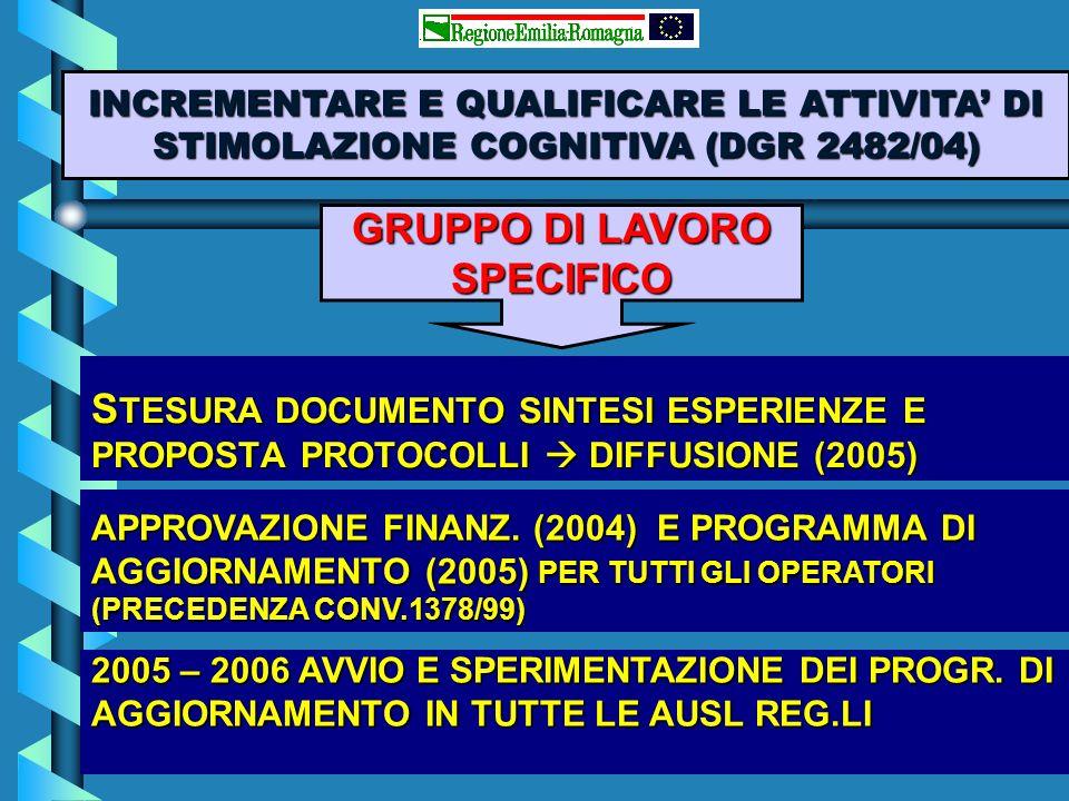 S TESURA DOCUMENTO SINTESI ESPERIENZE E PROPOSTA PROTOCOLLI DIFFUSIONE (2005) INCREMENTARE E QUALIFICARE LE ATTIVITA DI STIMOLAZIONE COGNITIVA (DGR 24