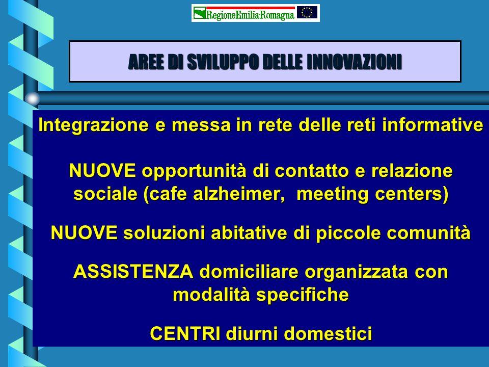 Integrazione e messa in rete delle reti informative NUOVE opportunità di contatto e relazione sociale (cafe alzheimer, meeting centers) NUOVE soluzion