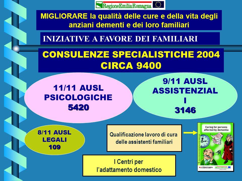11/11 AUSL PSICOLOGICHE5420 9/11 AUSL ASSISTENZIAL I3146 8/11 AUSL LEGALI109 CONSULENZE SPECIALISTICHE 2004 CIRCA 9400 MIGLIORARE la qualità delle cur