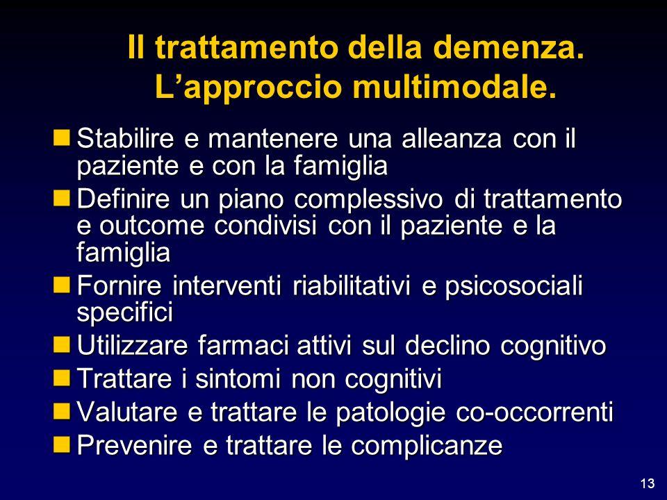 13 Il trattamento della demenza. Lapproccio multimodale. nStabilire e mantenere una alleanza con il paziente e con la famiglia nDefinire un piano comp