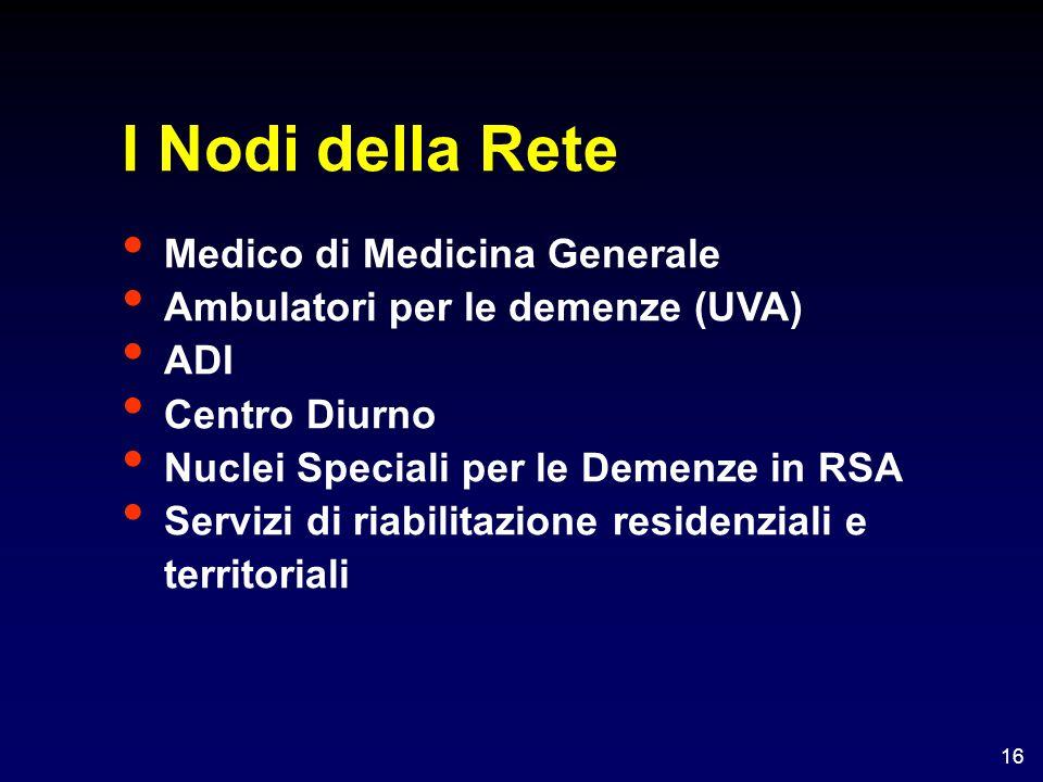 16 I Nodi della Rete Medico di Medicina Generale Ambulatori per le demenze (UVA) ADI Centro Diurno Nuclei Speciali per le Demenze in RSA Servizi di ri