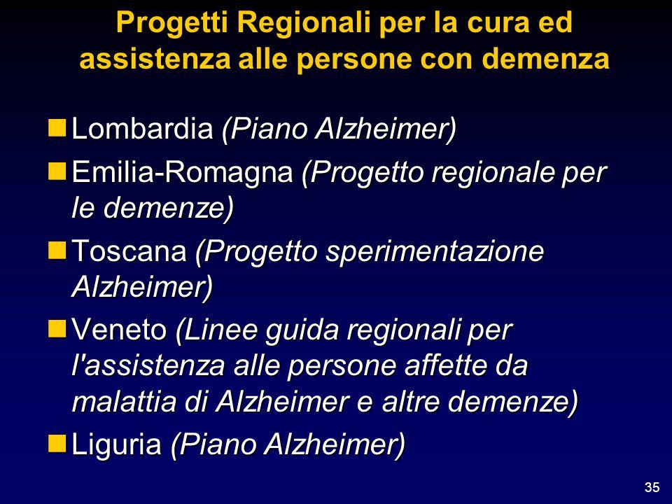 35 Progetti Regionali per la cura ed assistenza alle persone con demenza nLombardia (Piano Alzheimer) nEmilia-Romagna (Progetto regionale per le demen