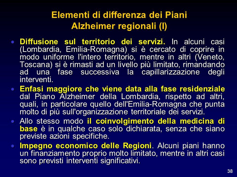 38 Elementi di differenza dei Piani Alzheimer regionali (I) Diffusione sul territorio dei servizi. In alcuni casi (Lombardia, Emilia-Romagna) si è cer