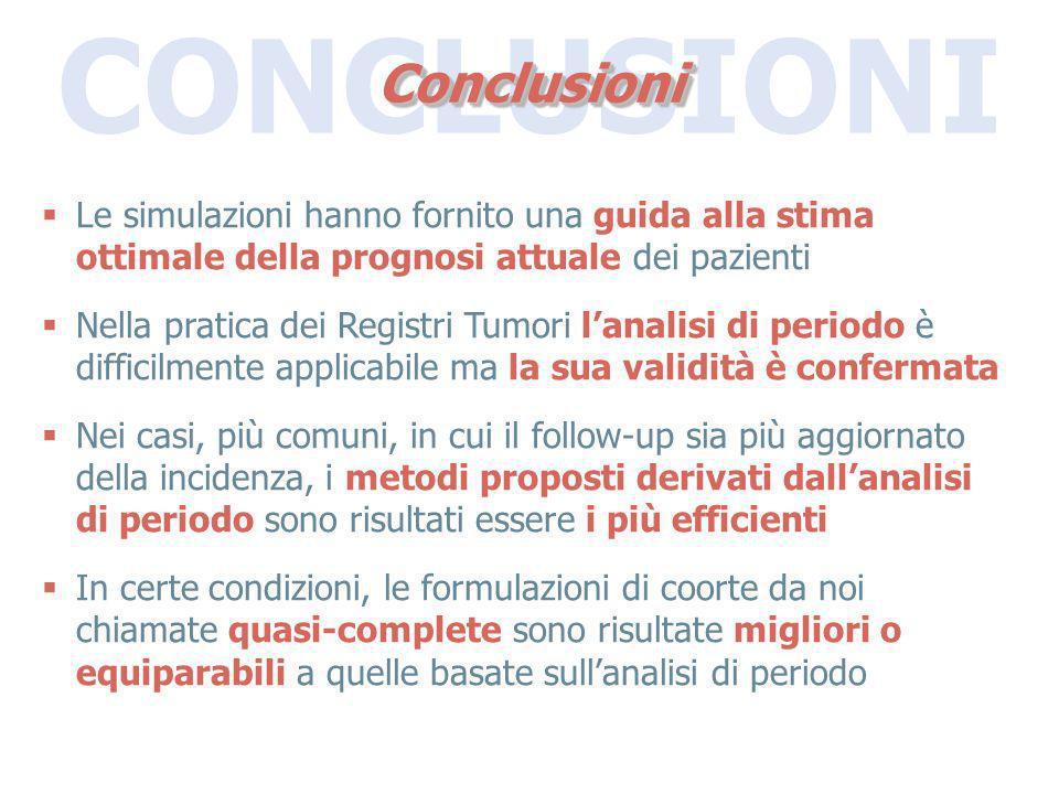 CONCLUSIONI ConclusioniConclusioni Le simulazioni hanno fornito una guida alla stima ottimale della prognosi attuale dei pazienti Nella pratica dei Re