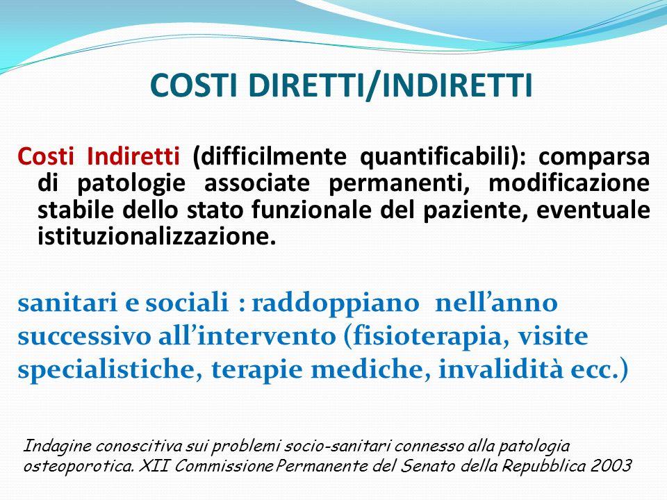 COSTI TOTALI FRATTURE FEMORE IN ITALIA Costo singola frattura : 13.576 Euro