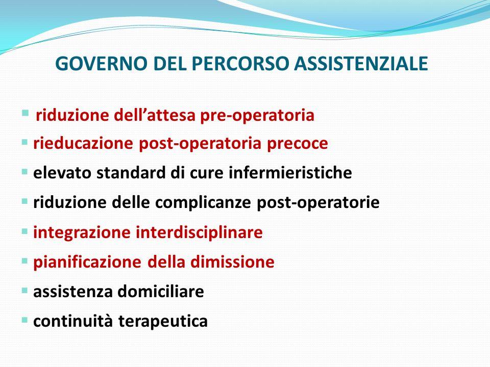 Dimessi per Azienda ed Età – Anno 2006 Banca dati SDO, Regione Emilia-Romagna
