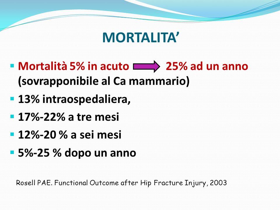 DATI EMILIA-ROMAGNA Banca dati SDO, Regione Emilia-Romagna 2009