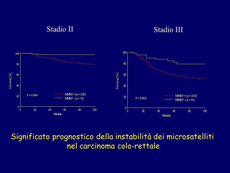Stadio II Stadio III Significato prognostico della instabilità dei microsatelliti nel carcinoma colo-rettale