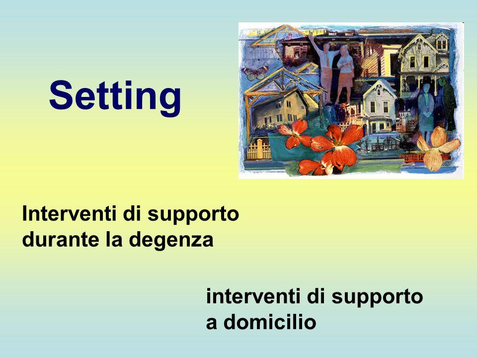Setting Interventi di supporto durante la degenza interventi di supporto a domicilio
