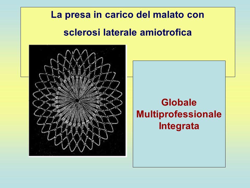 La presa in carico del malato con sclerosi laterale amiotrofica Globale Multiprofessionale Integrata