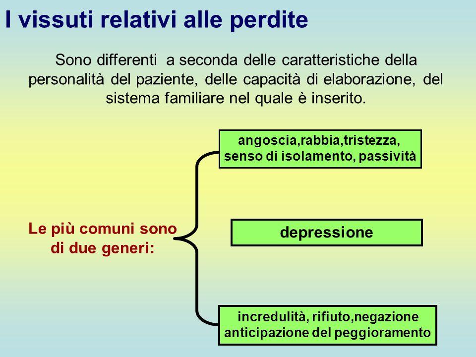 I vissuti relativi alle perdite Sono differenti a seconda delle caratteristiche della personalità del paziente, delle capacità di elaborazione, del si