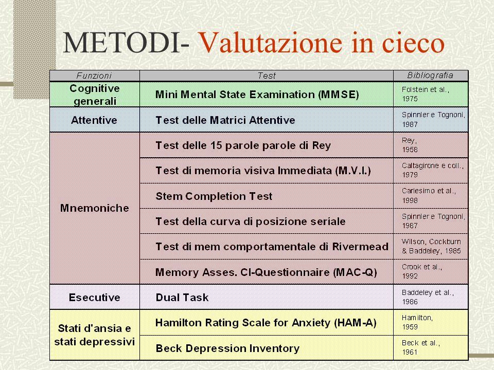 METODI- Valutazione in cieco