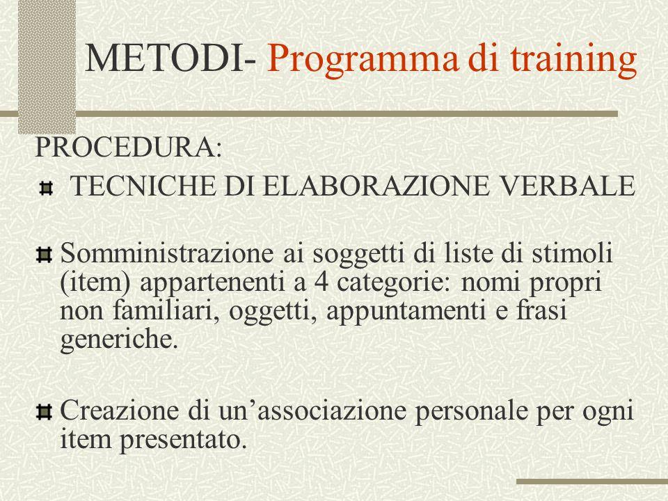 METODI- Programma di training PROCEDURA: TECNICHE DI ELABORAZIONE VERBALE Somministrazione ai soggetti di liste di stimoli (item) appartenenti a 4 cat