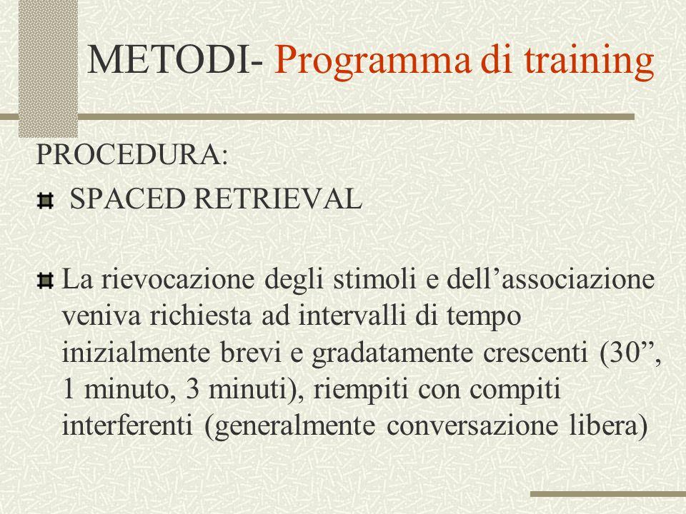 METODI- Programma di training PROCEDURA: SPACED RETRIEVAL La rievocazione degli stimoli e dellassociazione veniva richiesta ad intervalli di tempo ini