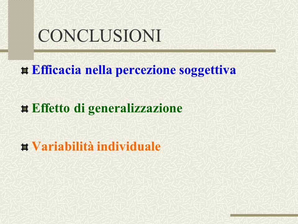 CONCLUSIONI Efficacia nella percezione soggettiva Effetto di generalizzazione Variabilità individuale