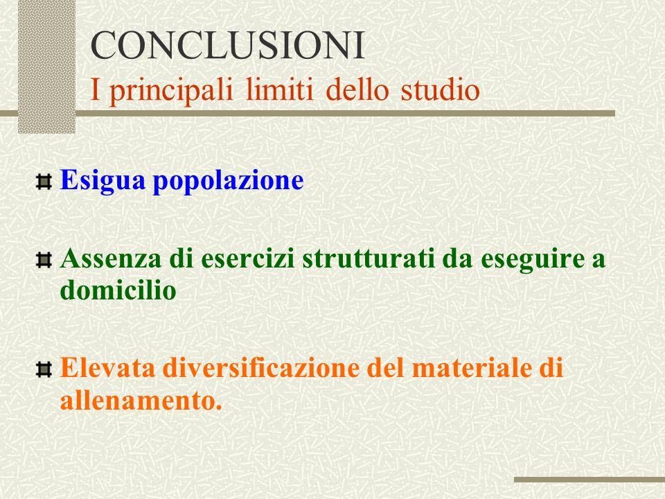 CONCLUSIONI I principali limiti dello studio Esigua popolazione Assenza di esercizi strutturati da eseguire a domicilio Elevata diversificazione del m