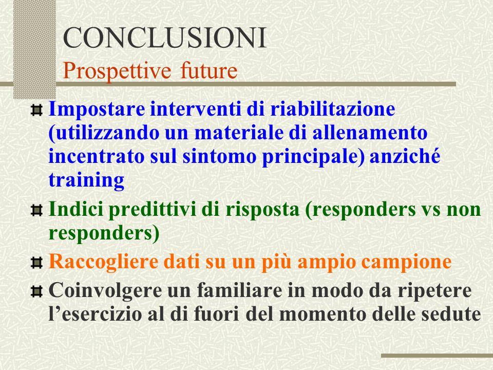 CONCLUSIONI Prospettive future Impostare interventi di riabilitazione (utilizzando un materiale di allenamento incentrato sul sintomo principale) anzi