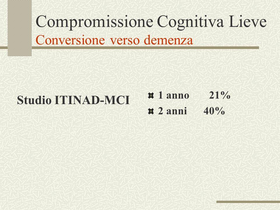 Compromissione Cognitiva Lieve Conversione verso demenza Studio ITINAD-MCI 1 anno 21% 2 anni40%