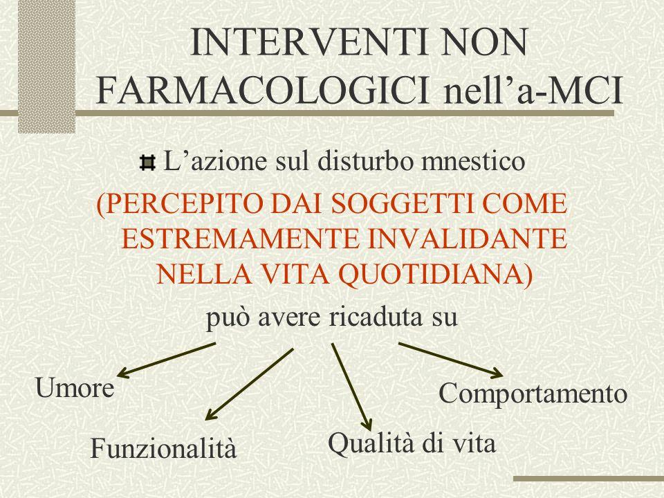 INTERVENTI NON FARMACOLOGICI nella-MCI Lazione sul disturbo mnestico (PERCEPITO DAI SOGGETTI COME ESTREMAMENTE INVALIDANTE NELLA VITA QUOTIDIANA) può