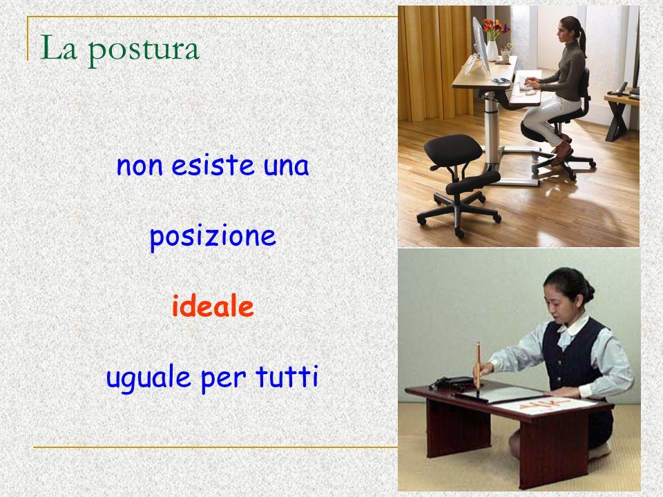 La postura non esiste una posizione ideale uguale per tutti