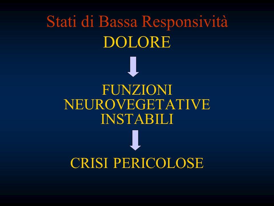 Stati di Bassa Responsività DOLORE FUNZIONI NEUROVEGETATIVE INSTABILI CRISI PERICOLOSE