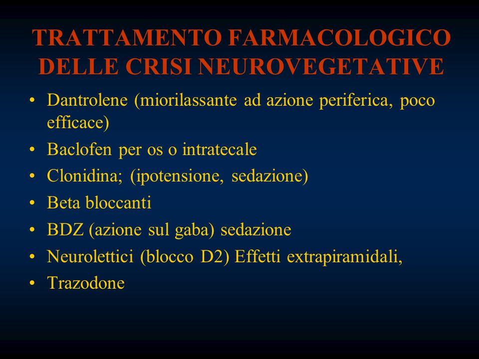 TRATTAMENTO FARMACOLOGICO DELLE CRISI NEUROVEGETATIVE Dantrolene (miorilassante ad azione periferica, poco efficace) Baclofen per os o intratecale Clo