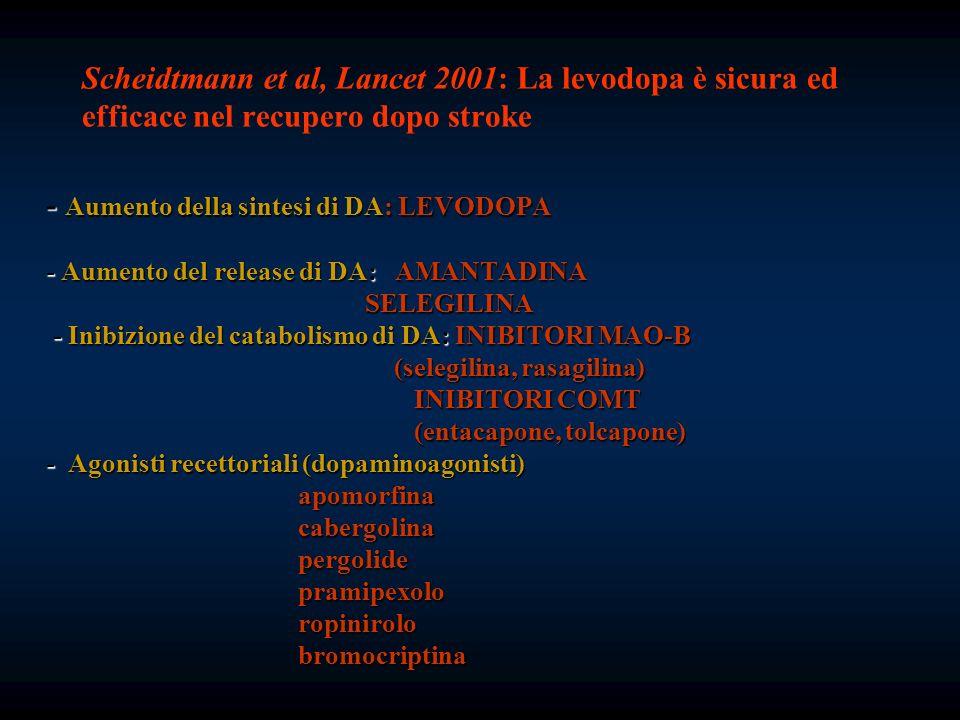 Scheidtmann et al, Lancet 2001: La levodopa è sicura ed efficace nel recupero dopo stroke - Aumento della sintesi di DA: LEVODOPA - Aumento del releas