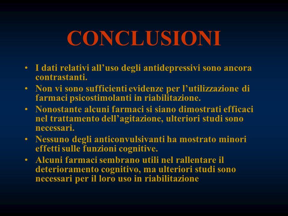CONCLUSIONI I dati relativi alluso degli antidepressivi sono ancora contrastanti. Non vi sono sufficienti evidenze per lutilizzazione di farmaci psico