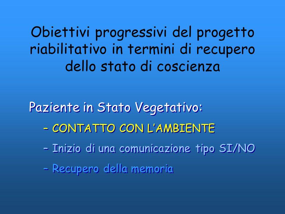 Obiettivi progressivi del progetto riabilitativo in termini di recupero dello stato di coscienza Paziente in Stato Vegetativo: –CONTATTO CON LAMBIENTE