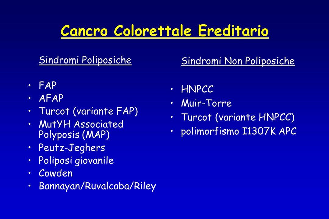 Cancro Colorettale Ereditario Sindromi Poliposiche FAP AFAP Turcot (variante FAP) MutYH Associated Polyposis (MAP) Peutz-Jeghers Poliposi giovanile Co