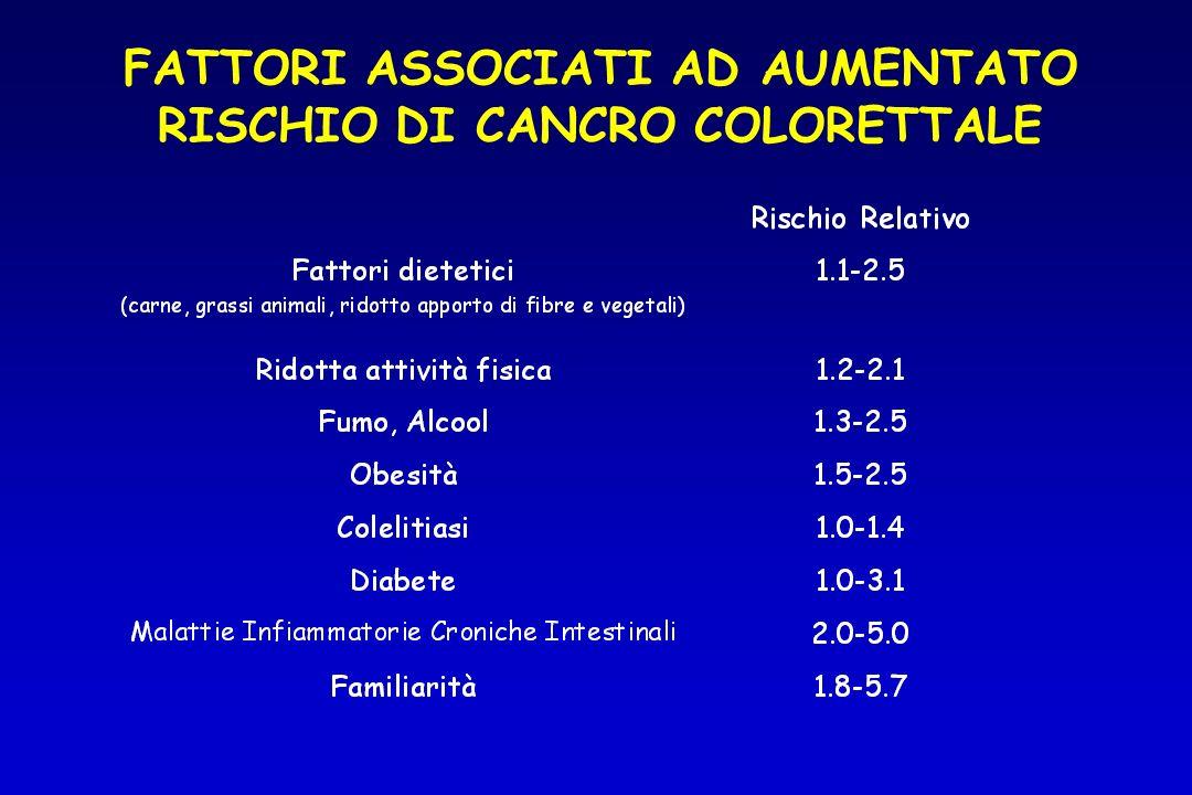 FATTORI ASSOCIATI AD AUMENTATO RISCHIO DI CANCRO COLORETTALE