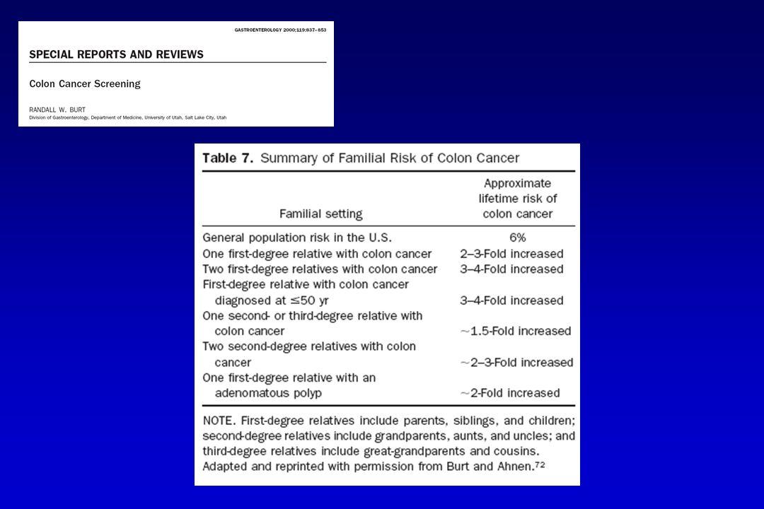 PATOGENESI DEL CANCRO COLORETTALE HNPCC, FAP CANCRO FAMILIARE CANCRO SPORADICO CANCRO 1-5% del totale 10-30% del totale 70-80% del totale Mutazioni di singoli geni (APC, MSH2, MLH1, PMS1-2) Trasmissione ereditaria poligenica Fattori ambientali (dieta, obesità,fumo, alcool, attività fisica, malattie predisponenti)