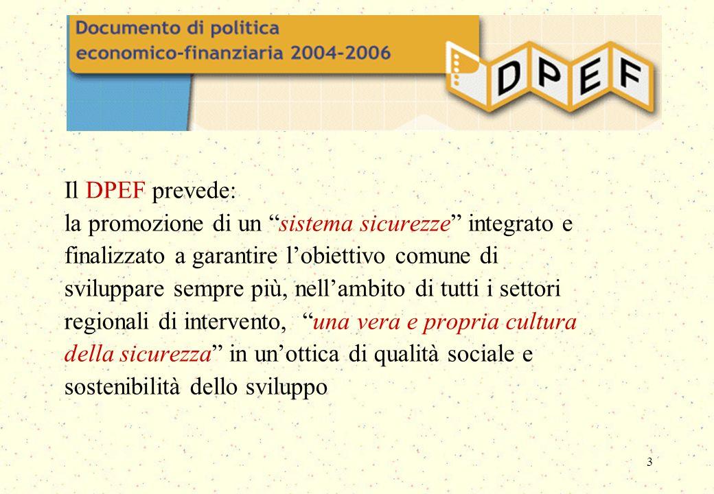 3 Il DPEF prevede: la promozione di un sistema sicurezze integrato e finalizzato a garantire lobiettivo comune di sviluppare sempre più, nellambito di tutti i settori regionali di intervento, una vera e propria cultura della sicurezza in unottica di qualità sociale e sostenibilità dello sviluppo