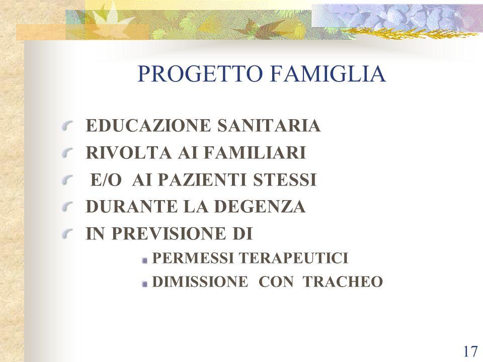 17 PROGETTO FAMIGLIA EDUCAZIONE SANITARIA RIVOLTA AI FAMILIARI E/O AI PAZIENTI STESSI DURANTE LA DEGENZA IN PREVISIONE DI PERMESSI TERAPEUTICI DIMISSIONE CON TRACHEO
