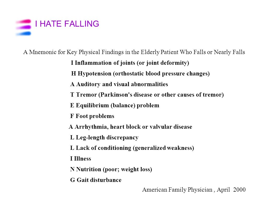 I HATE FALLING A Mnemonic for Key Physical Findings in the Elderly Patient Who Falls or Nearly Falls I Inflammation of joints (or joint deformity) H H