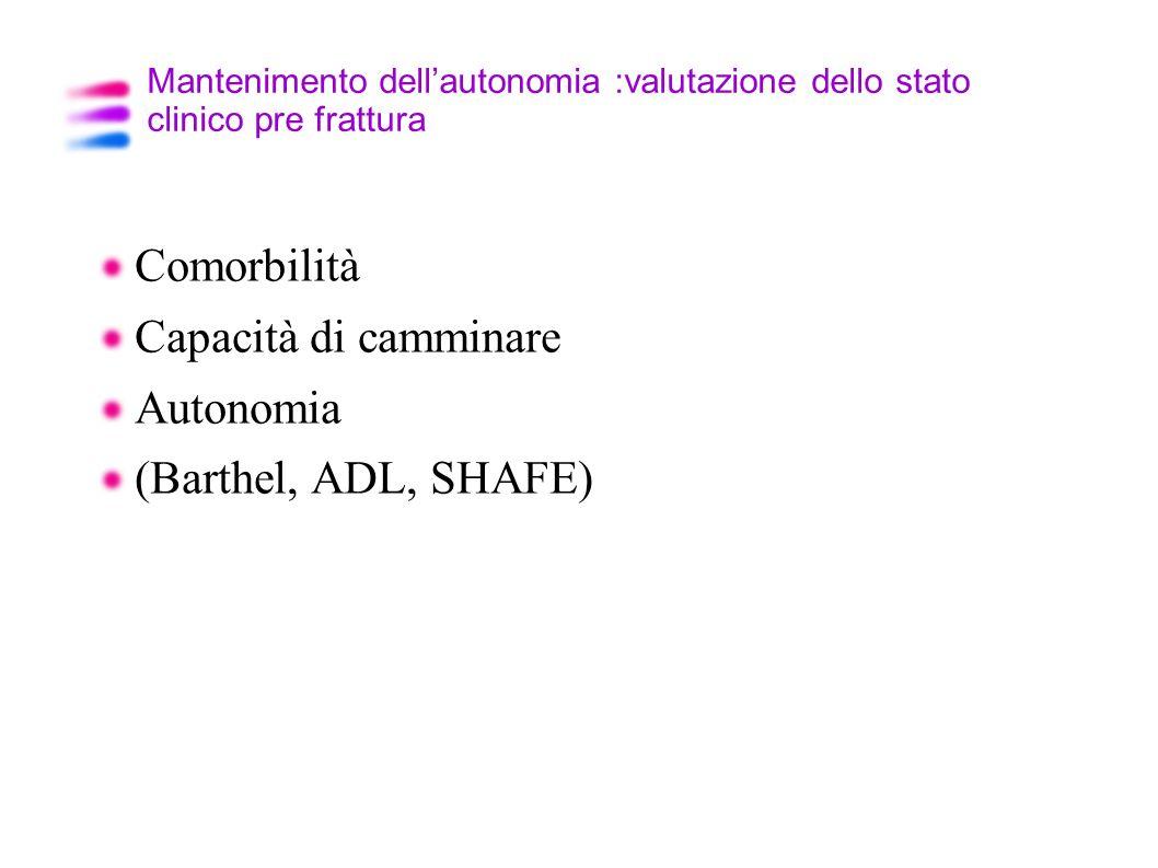 SHAFE (standardized audit of hip fracture in Europe ) 1.Cammino autonomo senza aiuto fuori casa 2.