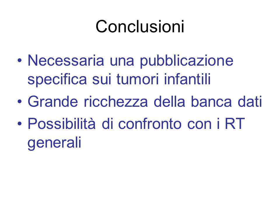 Conclusioni Necessaria una pubblicazione specifica sui tumori infantili Grande ricchezza della banca dati Possibilità di confronto con i RT generali