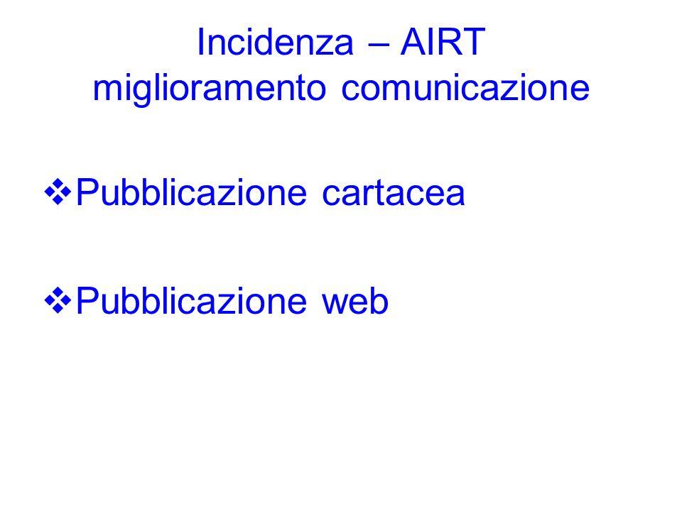 www.registri-tumori.it www.registri-tumori.it/incidenza1998-2002/gruppi.html