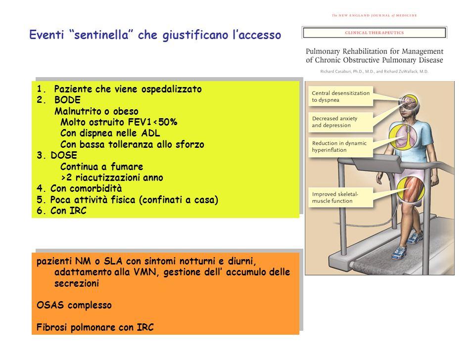 1.Paziente che viene ospedalizzato 2.BODE Malnutrito o obeso Molto ostruito FEV1<50% Con dispnea nelle ADL Con bassa tolleranza allo sforzo 3. DOSE Co