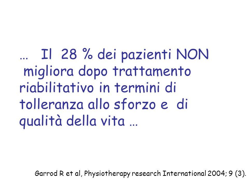 … Il 28 % dei pazienti NON migliora dopo trattamento riabilitativo in termini di tolleranza allo sforzo e di qualità della vita … Garrod R et al, Phys