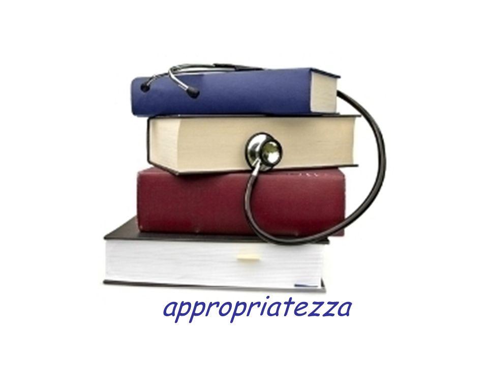 I settings itemsReparto specialistico DH specialistico Ambulatorio specialistico Domicilio Specialistico Geriatrica Multidisciplinarietà (Terapia integrata) +++++++++ + Complessità (Time consuming e Presidi usati) +++++++++ + Comorbidità ++++++++++++ Alta disabilità +++++++++++++ Provenienza H ++++NO +++ Possibilità recupero beneficio aspettato ++++ ++ Stabilità del quadro generale ++++++ ++ Compliance ++++++ ++ Rimborso +++++++++