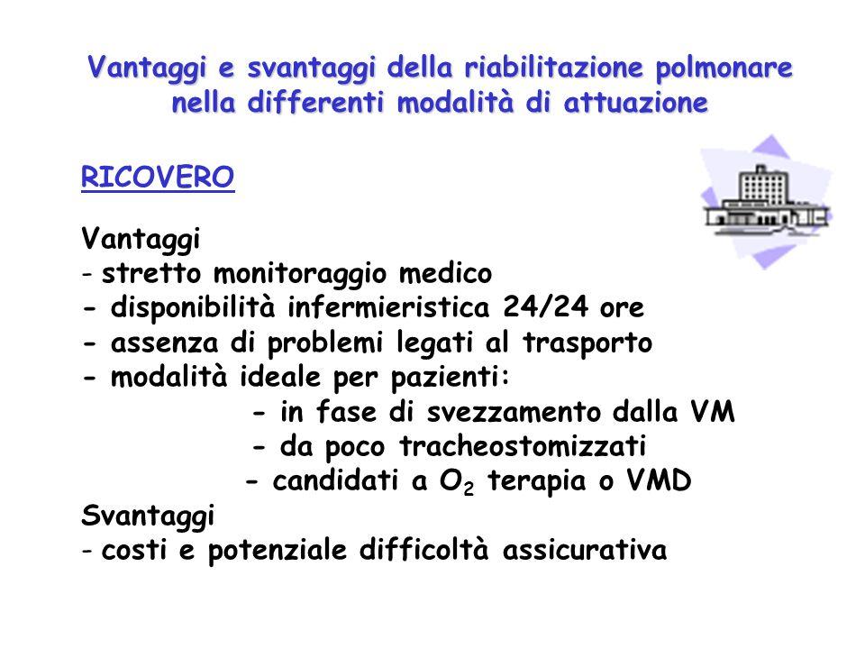 Vantaggi e svantaggi della riabilitazione polmonare nella differenti modalità di attuazione RICOVERO Vantaggi - stretto monitoraggio medico - disponib