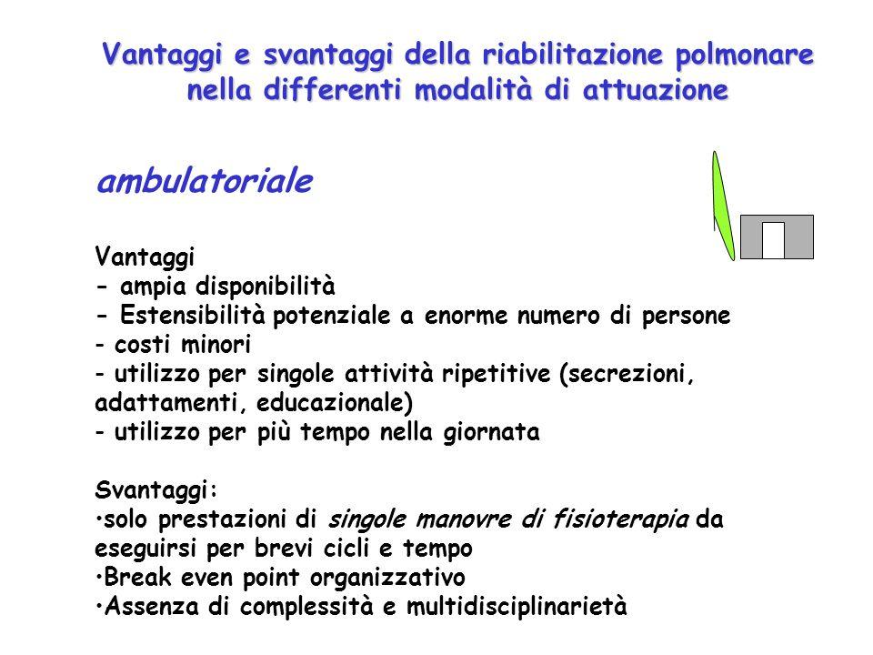 ambulatoriale Vantaggi - ampia disponibilità - Estensibilità potenziale a enorme numero di persone - costi minori - utilizzo per singole attività ripe