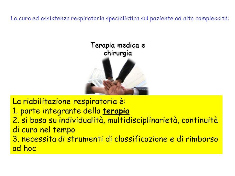 FKT (Training Fisico) Cambio di abitudini Terapia medica e chirurgia La riabilitazione respiratoria è: 1. parte integrante della terapia 2. si basa su