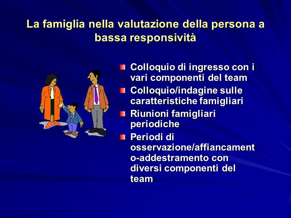 La famiglia nella valutazione della persona a bassa responsività Colloquio di ingresso con i vari componenti del team Colloquio/indagine sulle caratte