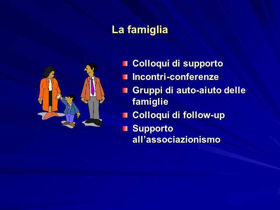 La famiglia Colloqui di supporto Incontri-conferenze Gruppi di auto-aiuto delle famiglie Colloqui di follow-up Supporto allassociazionismo