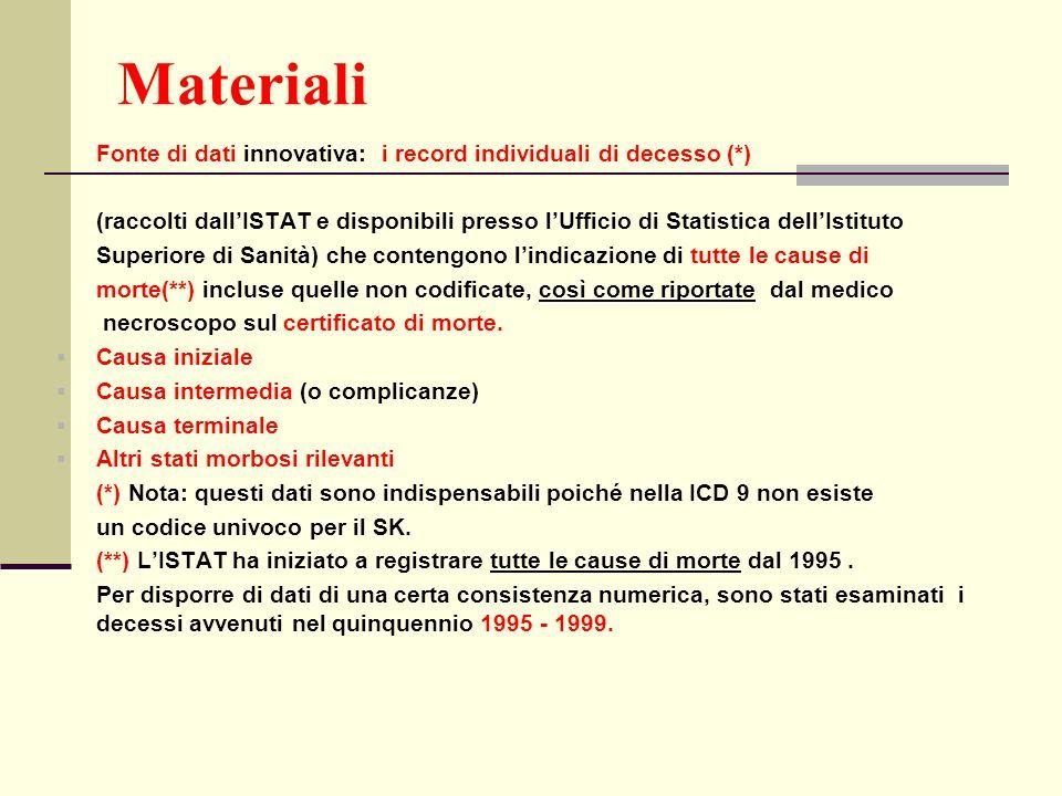 Materiali Fonte di dati innovativa: i record individuali di decesso (*) (raccolti dallISTAT e disponibili presso lUfficio di Statistica dellIstituto S