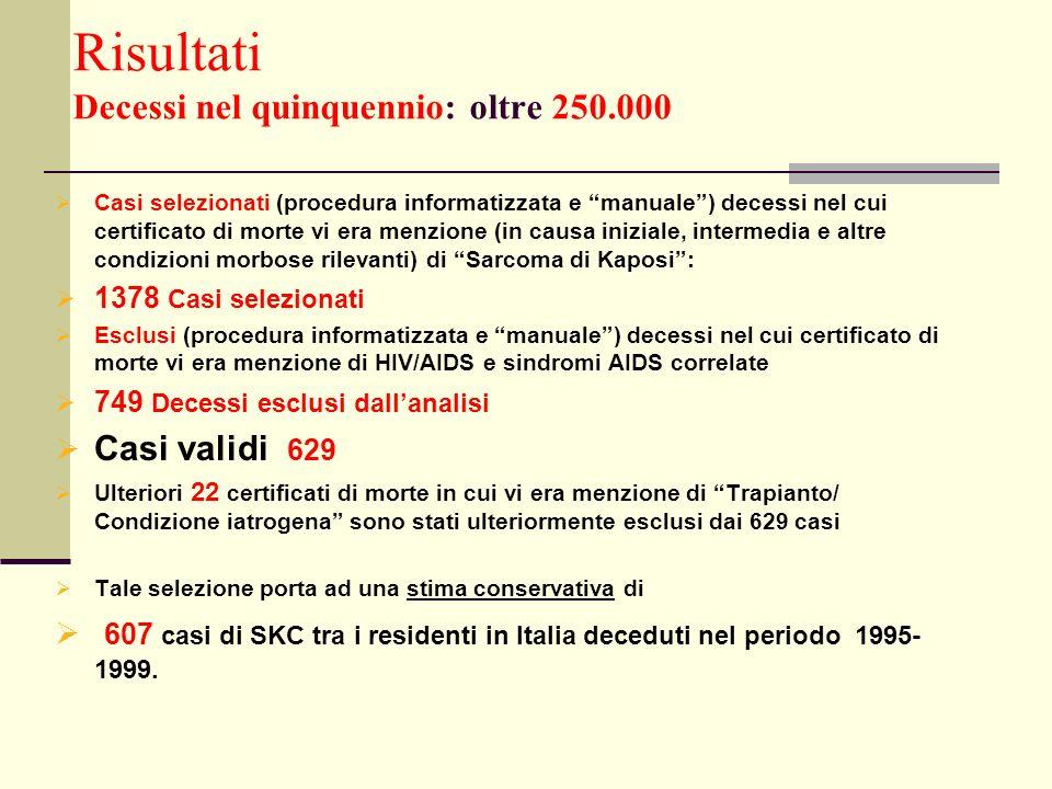 Risultati Decessi nel quinquennio: oltre 250.000 Casi selezionati (procedura informatizzata e manuale) decessi nel cui certificato di morte vi era men
