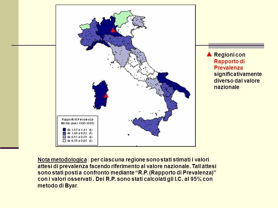 Regioni con Rapporto di Prevalenza significativamente diverso dal valore nazionale Nota metodologica : per ciascuna regione sono stati stimati i valor
