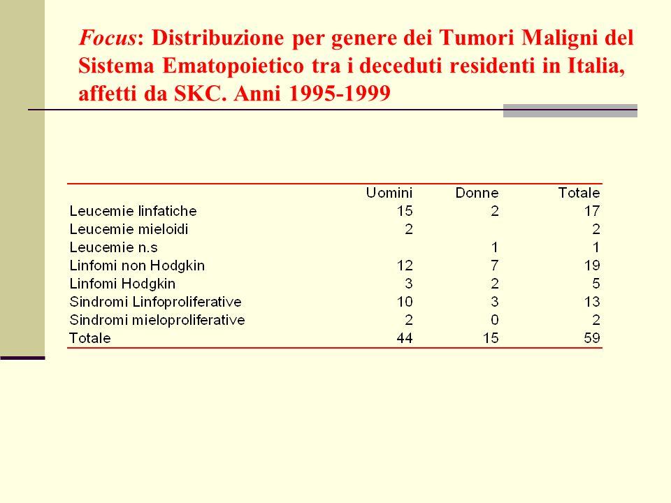 Focus: Distribuzione per genere dei Tumori Maligni del Sistema Ematopoietico tra i deceduti residenti in Italia, affetti da SKC. Anni 1995-1999